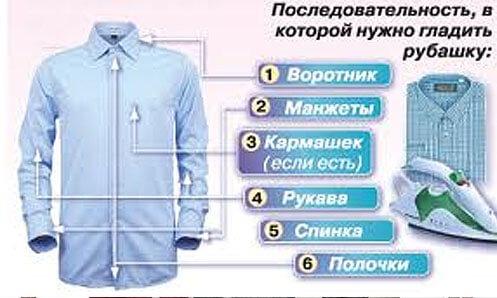 Глажка мужских рубашек и брюк